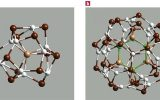 Glimpses of fullerenes and some of its properties